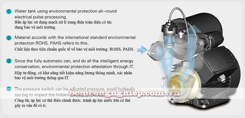 Máy bơm nước tăng áp Japan JLm90-1500A nguyên lý hoạt động