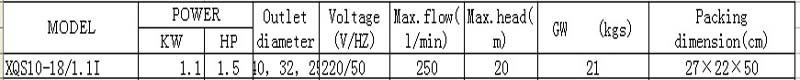 Máy bơm nước thải LEO XQS10-18 bảng thông số kỹ thuật
