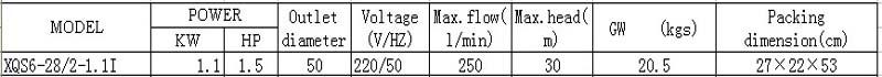 Máy bơm nước thải LEO XQS6-28 bảng thông số kỹ thuật