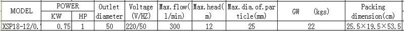 Máy bơm nước thải LEO XSP18 bảng thông số kỹ thuật