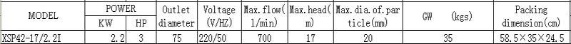 Máy bơm nước thải LEO XSP42 bảng thông số kỹ thuật
