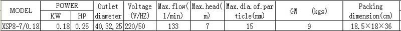 Máy bơm nước thải LEO XSP8-7 bảng thông số kỹ thuật