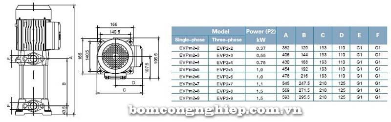 Máy bơm nước trục đứng LEO Evp2 bảng thông số kích thước