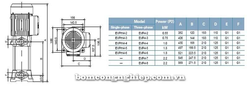 Máy bơm nước trục đứng LEO Evp4 bảng thông số kích thước