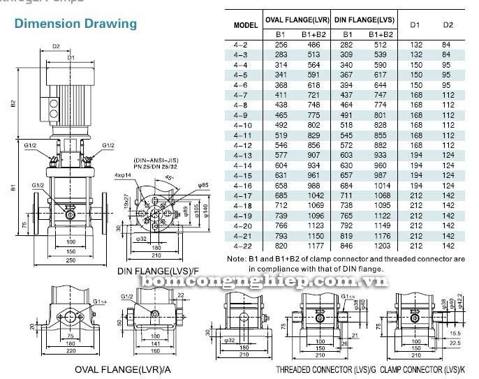 Máy bơm nước trục đứng LEO LVS4 bảng thông số kích thước