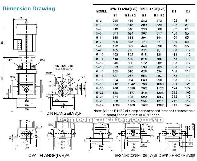 Máy bơm nước trục đứng LEO LVS5 bảng thông số kích thước