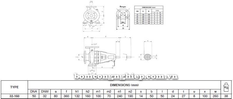 Máy bơm nước trục rời Pentax CAX 32-160 bảng thông số kích thước