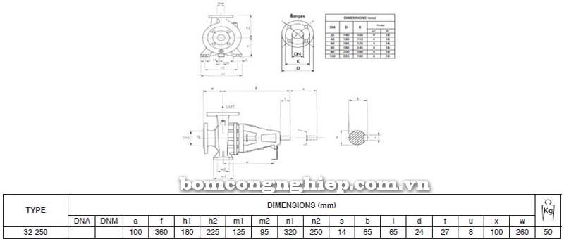 Máy bơm nước trục rời Pentax CAX 32-250 bảng thông số kích thước