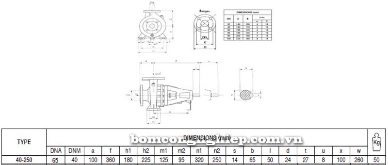 Máy bơm nước trục rời Pentax CAX 40-250 bảng thông số kích thước