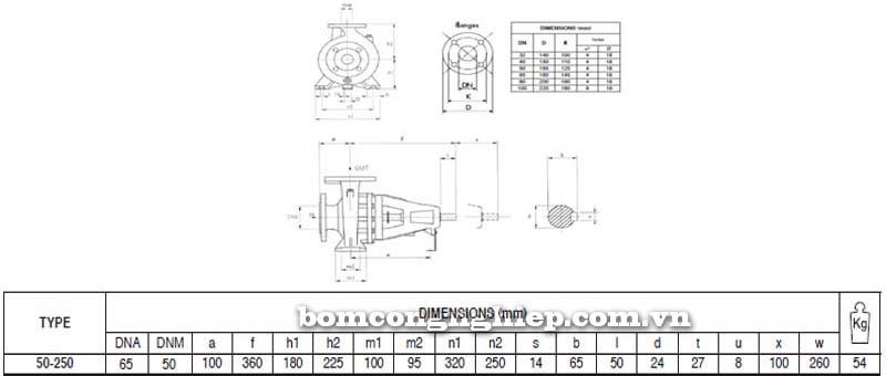Máy bơm nước trục rời Pentax CAX 50-250 bảng thông số kích thước