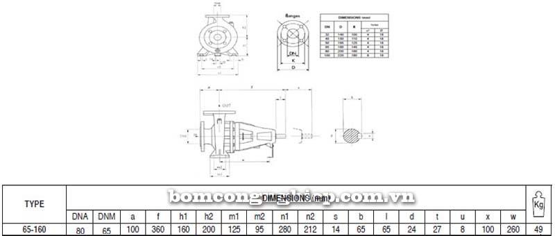 Máy bơm nước trục rời Pentax CAX 65-160 bảng thông số kích thước