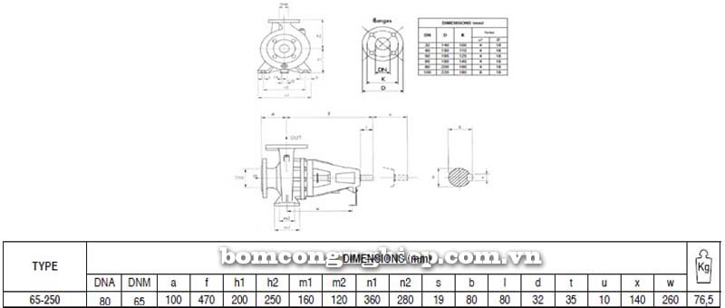 Máy bơm nước trục rời Pentax CAX 65-250 bảng thông số kích thước