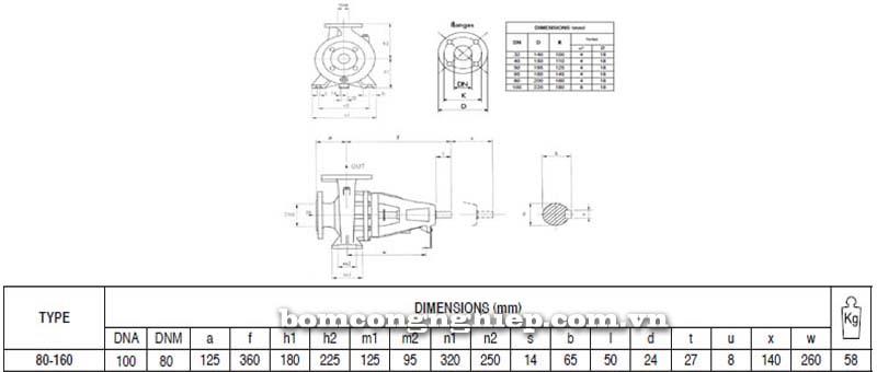 Máy bơm nước trục rời Pentax CAX 80-160 bảng thông số kích thước