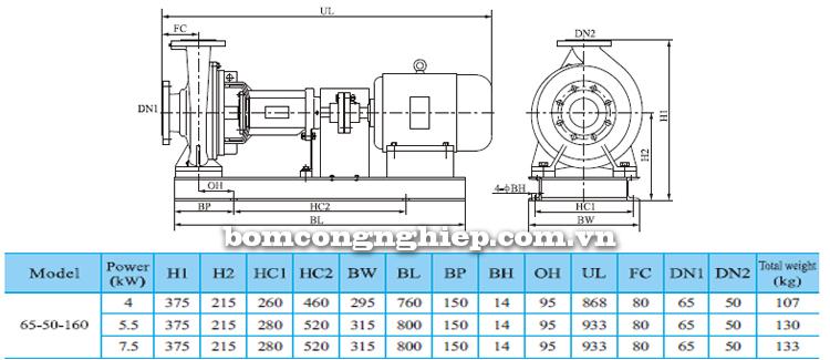 Máy bơm trục rời CNP NISO65-50-160 bảng thông số kích thước