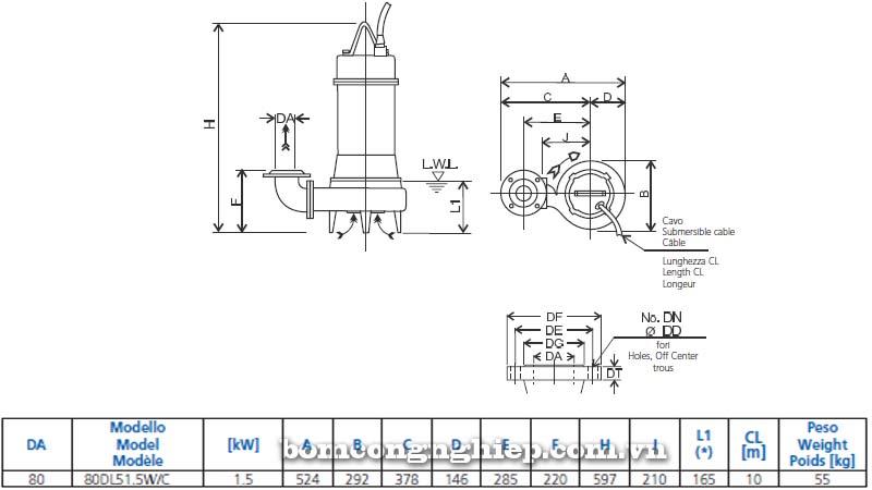 Máy bơm chìm nước thải Ebara 80DLW bảng thông số kích thước
