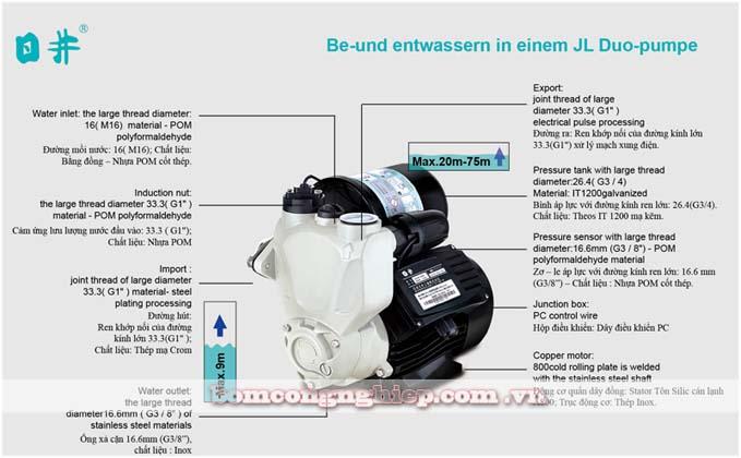 Đặc điểm cấu tạo máy bơm nước Giếng Nhật JLM