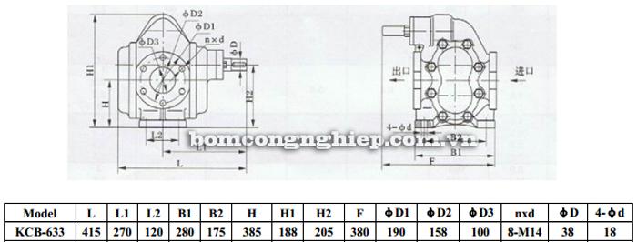 Bơm bánh răng KCB 633 bảng thông số kích thước