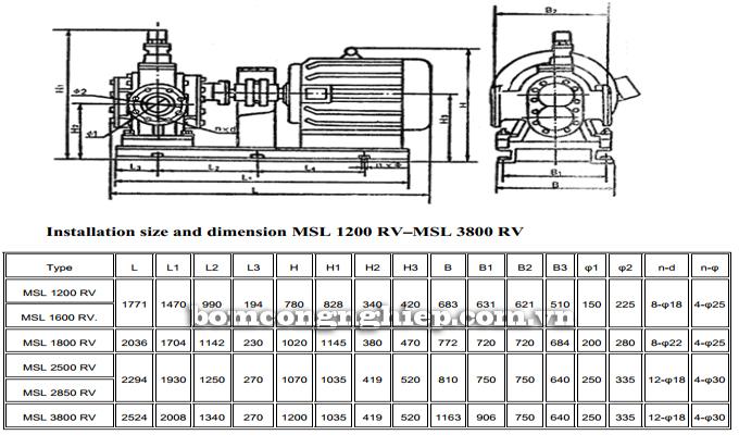 Bơm bánh răng MSL 1200RV-3800RV bảng thông số kích thước