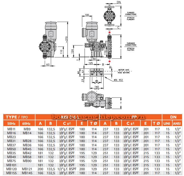Bơm định lượng OBL-MB bảng thông số kích thước