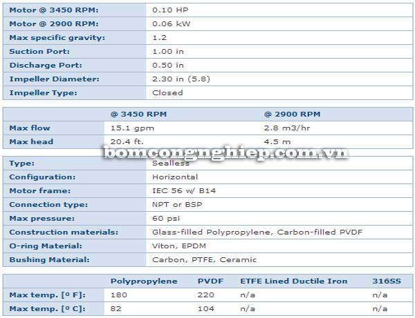 Bơm hóa chất FTI-DB3 bảng thông số kỹ thuật