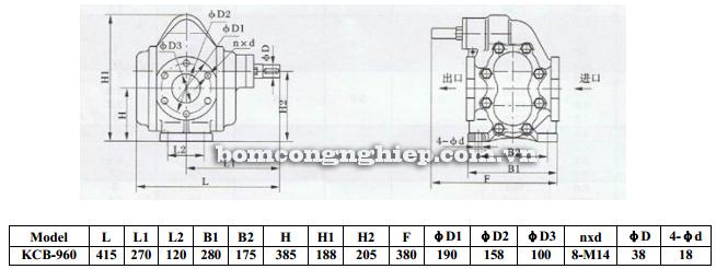 Máy bơm bánh răng KCB 960 bảng thông số kích thước