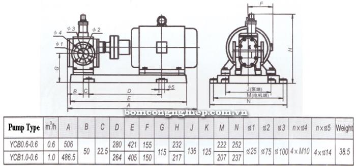 Máy bơm bánh răng YCB0.6-0.6 bảng thông số kích thước