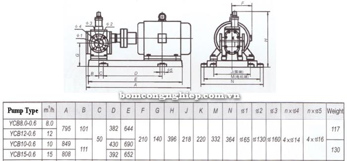 Máy bơm bánh răng YCB10-0.6 bảng thông số kích thước