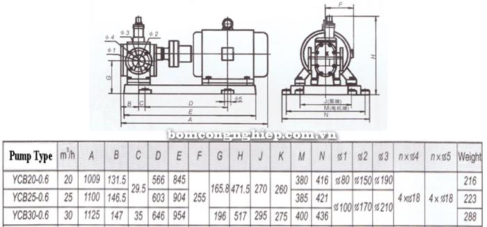 Máy bơm bánh răng YCB20-0.6 bảng thông số kích thước