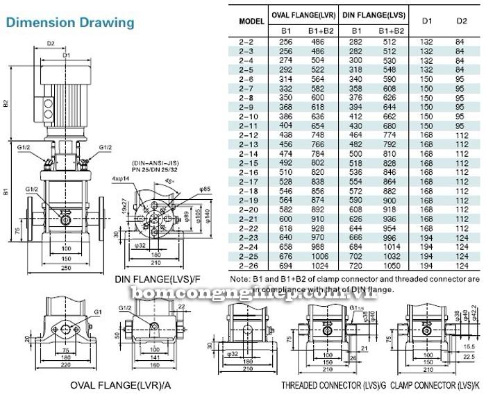 Máy bơm bù áp LEO LVS2 bảng thông số kích thước