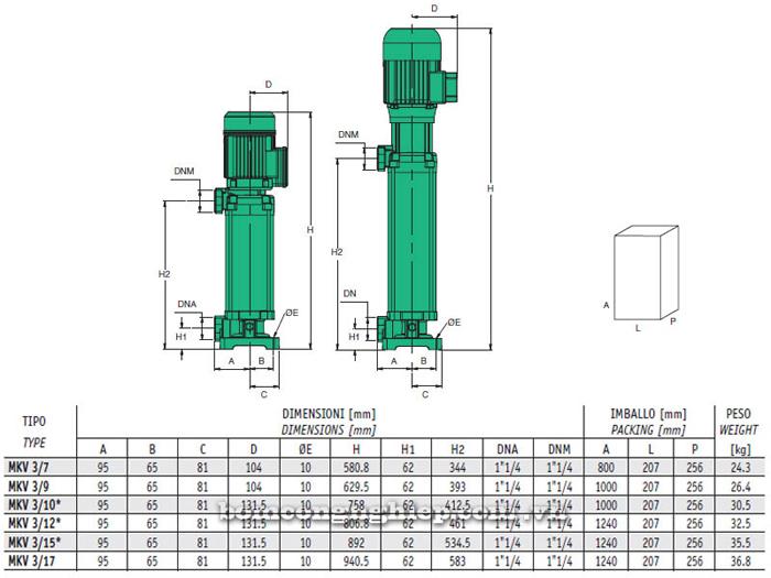 Máy bơm bù áp Sealand MKV 3 bảng thông số kích thước