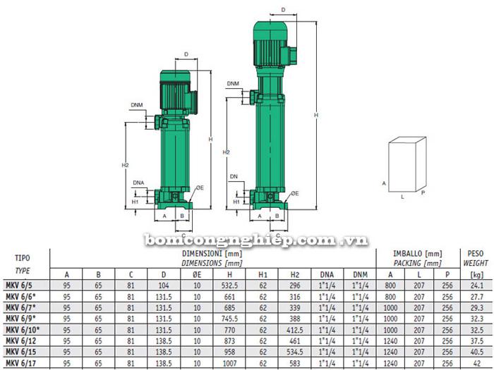 Máy bơm bù áp Sealand MKV 6 bảng thông số kích thước