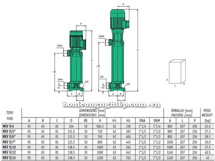 Máy bơm bù áp Sealand MKV 9 bảng thông số kích thước