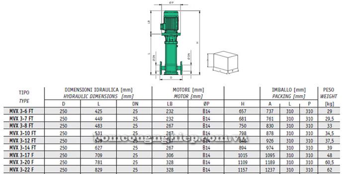 Máy bơm bù áp Sealand MVX 3 bảng thông số kích thước
