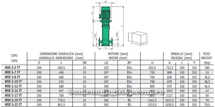 Máy bơm bù áp Sealand MVX 5 bảng thông số kích thước