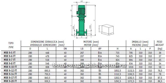 Máy bơm bù áp Sealand MVX 9 bảng thông số kích thước