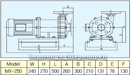 Máy bơm hóa chất MX-250 bảng thông số kích thước