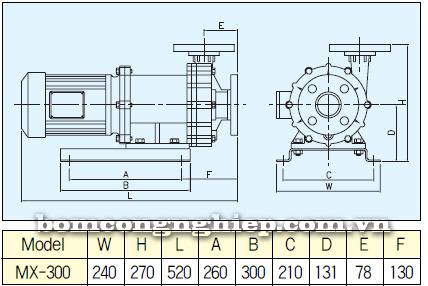 Máy bơm hóa chất MX-300 bảng thông số kích thước