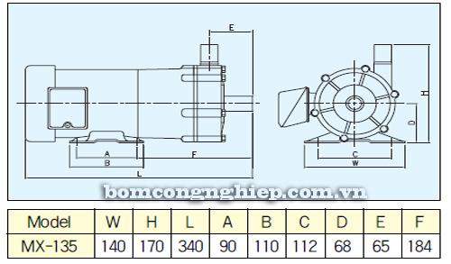 Máy bơm hóa chất MX135 bảng thông số kích thước