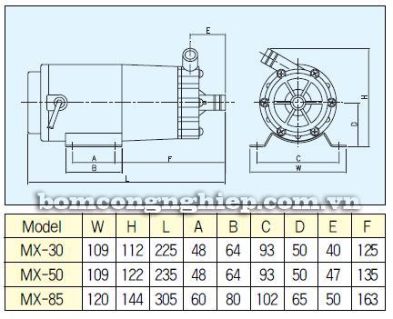 Máy bơm hóa chất MX30-50-85 bảng thông số kích thước
