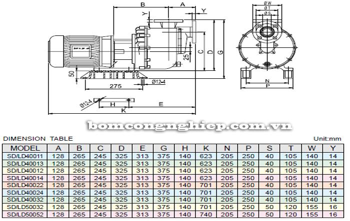 Máy bơm hóa chất SD-LD-SL bảng thông số kích thước
