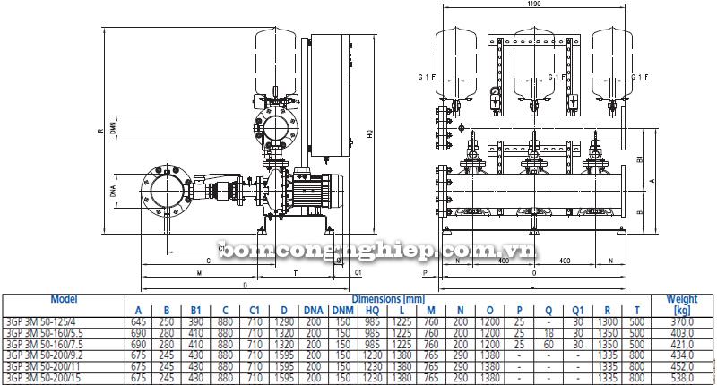 Máy bơm nước Ebara 3M-50 bảng thông số kích thước