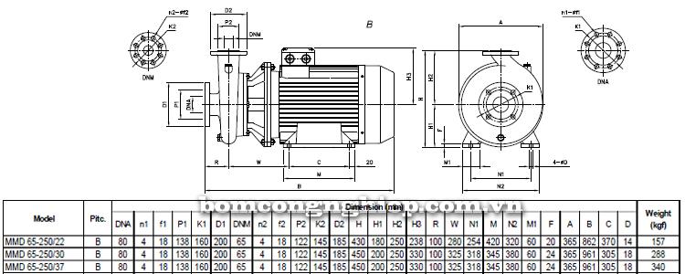 Máy bơm nước Ebara MMD-65 bảng thông số kích thước