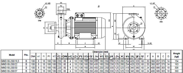 Máy bơm nước Ebara MMD 80-200 bảng thông số kích thước