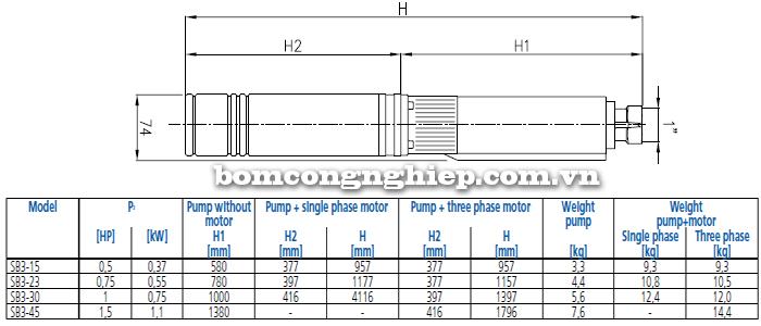 Máy bơm nước thả giếng Ebara 3 INCH bảng thông số kích thước