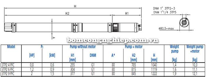 Máy bơm nước thả giếng Ebara 3TP2 bảng thông số kích thước