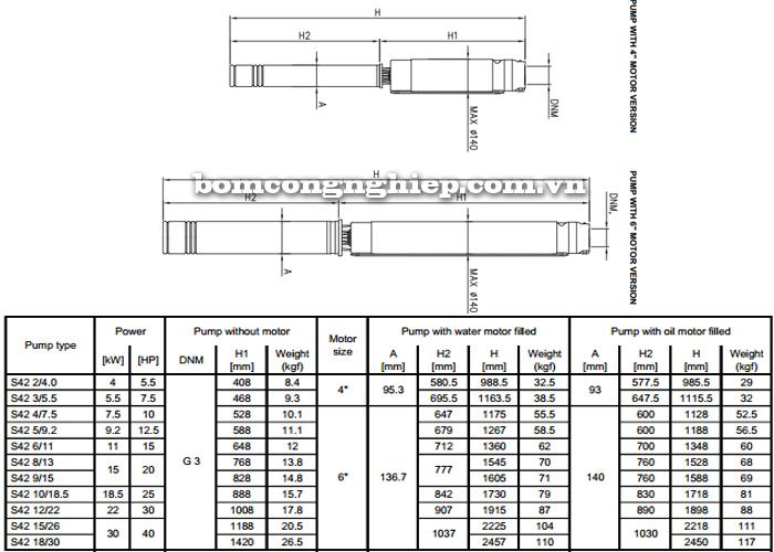 Máy bơm nước thả giếng Ebara SF6-S42 bảng thông số kích thước