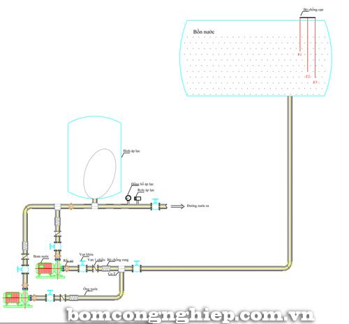 Sơ đồ lắp đặt 2 máy bơm nước tăng áp luân phiên