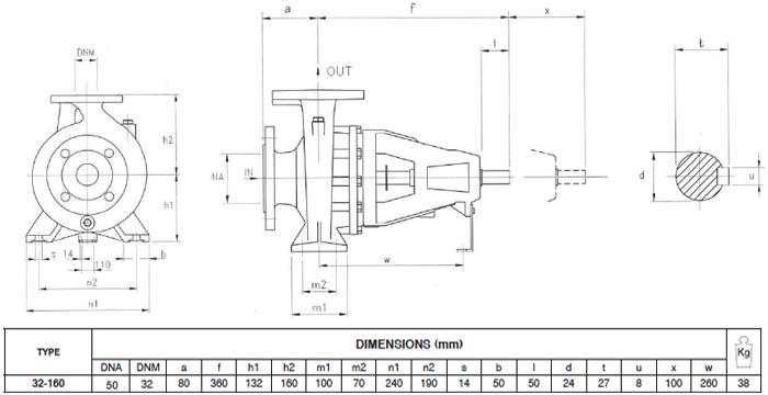 Máy bơm công nghiệp trục rời Foras MA32-160 bảng thông số kích thước