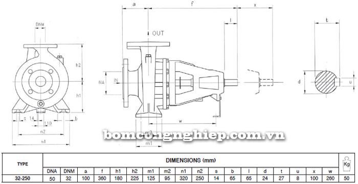 Máy bơm công nghiệp trục rời Foras MA32-250 bảng thông số kích thước