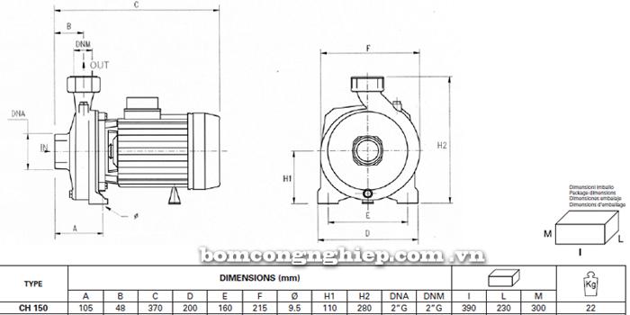 Máy bơm lưu lượng Pentax CH 150 bảng thông số kích thước